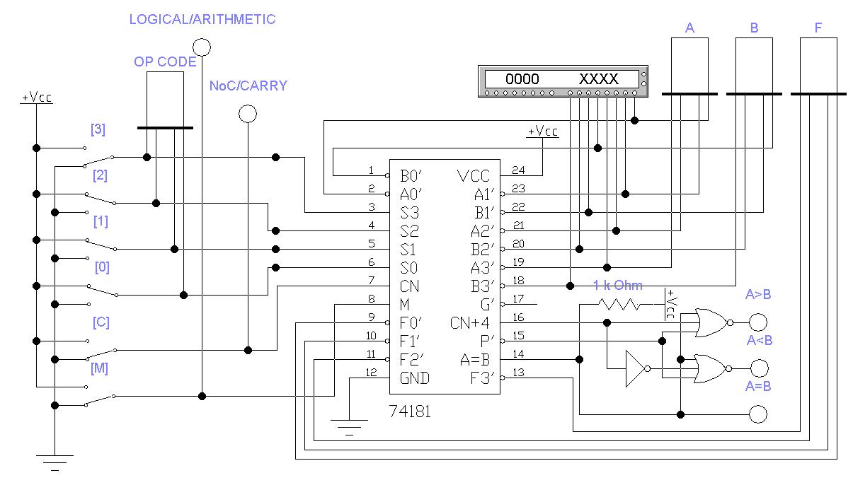 схема четырехразрядного АЛУ на базе ИМС 74181