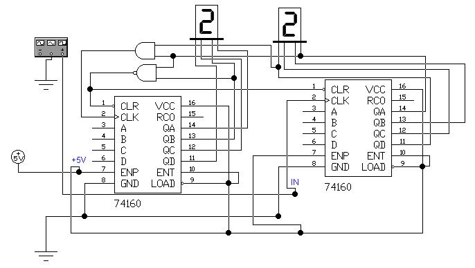 функциональная схема счетчика cont24