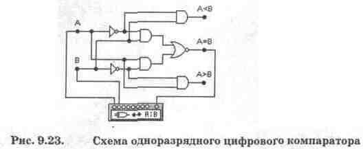 схема одноразрядного цифрового компаратора