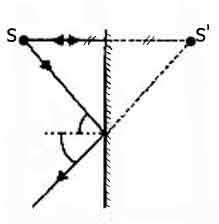 http://class-fizika.narod.ru/serk/9.jpg