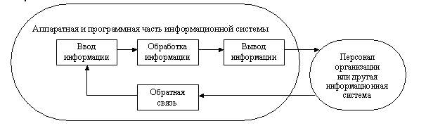 http://www.tspu.tula.ru/ivt/old_site/umr/inform/lect/lect3.files/image001.jpg