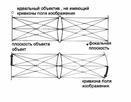 http://lib.podelise.ru/tw_files2/urls_13/6/d-5405/5405_html_m516bf25c.jpg