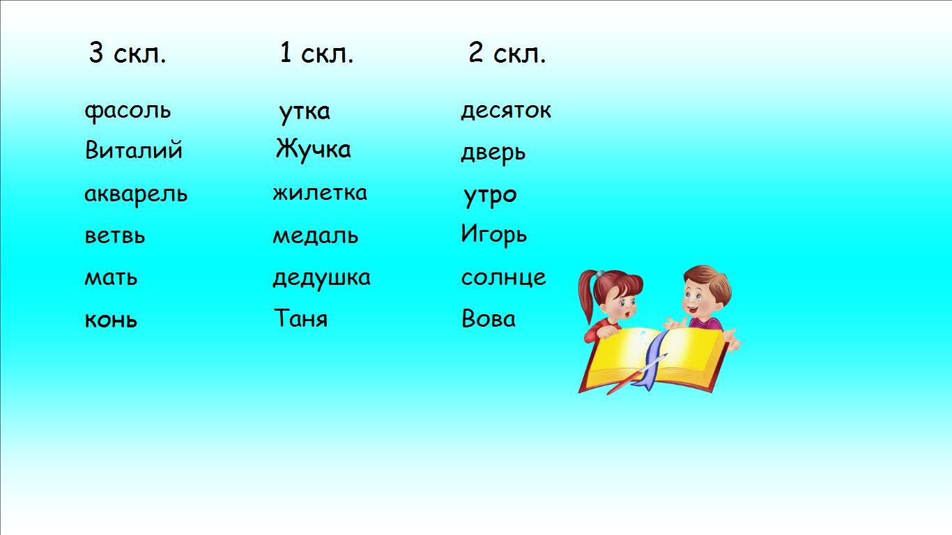 C:\Users\Admin\Desktop\Урок русского языка в 3 классе по теме Склонение имён существительных\Слайды к открытому уроку, 3-а, 05.02.2013\склонение слайд_5.jpg
