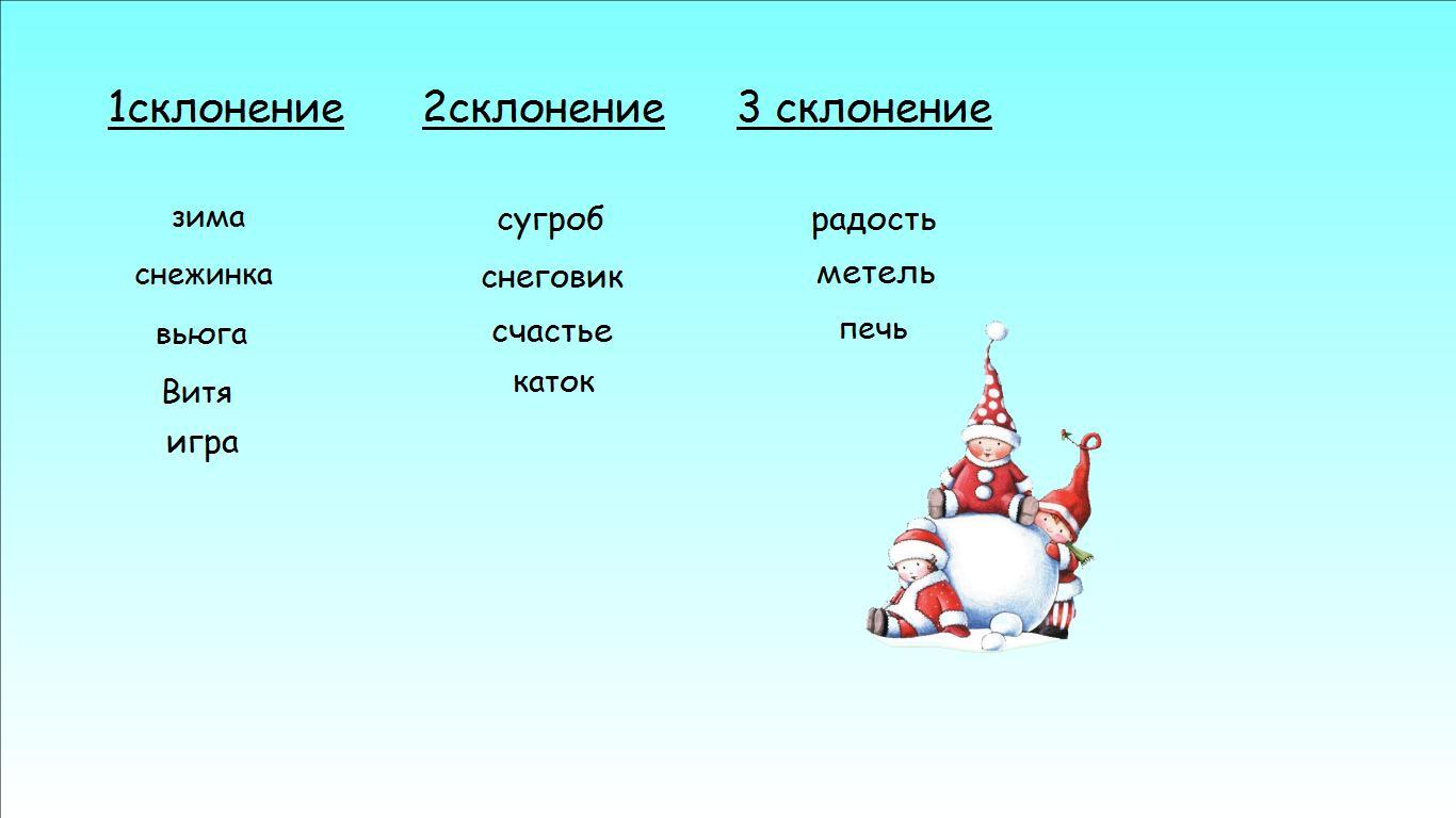 C:\Users\Admin\Desktop\Урок русского языка в 3 классе по теме Склонение имён существительных\Слайды к открытому уроку, 3-а, 05.02.2013\склонение слайд_3.jpg