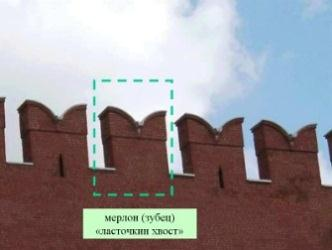 http://e-project.redu.ru/mos/029.jpg