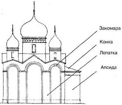 http://www.regent-decor.ru/netcat_files/Image/apsida.jpg