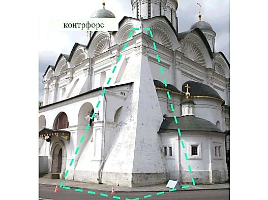 http://e-project.redu.ru/mos/025.jpg