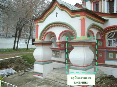 http://e-project.redu.ru/mos/028.jpg