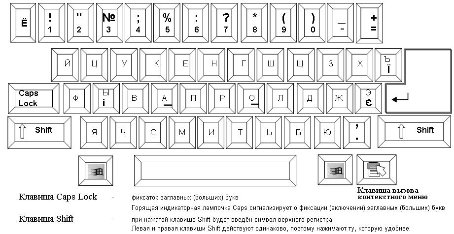 http://school.ciit.zp.ua/word-htm/ruki1.png
