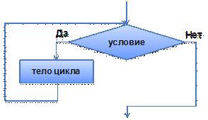 http://festival.1september.ru/articles/596364/img7.jpg