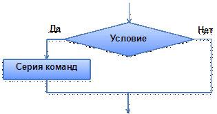 http://festival.1september.ru/articles/596364/img5.jpg