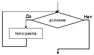 http://festival.1september.ru/articles/596364/img1.jpg