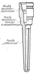 http://ok-t.ru/studopedia/baza6/1003726324351.files/image396.jpg
