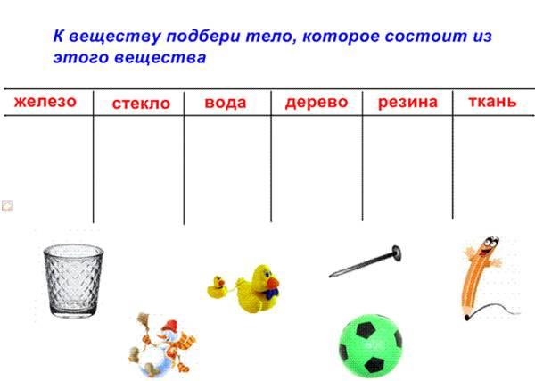 Персональный сайт Шамсутдинова Р.С. - Молекулы и атомы