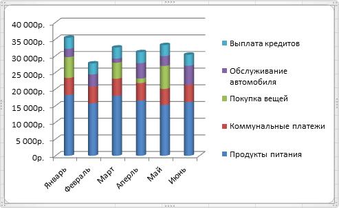 diagramma_excel_2010