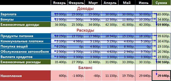 Excel_2010_strelki_zavisimosty