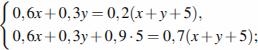 http://sdamgia.ru/formula/0d/0de4c6339cb51361b8cddf7c680009b7.png
