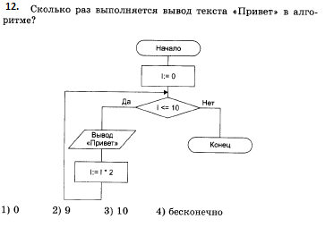 Контрольная работа по теме Алгоритмизация класс  hello html m11cdba2e png