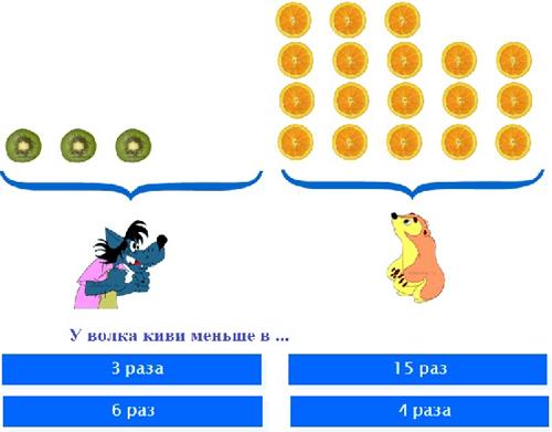 http://festival.1september.ru/articles/640158/img4.jpg
