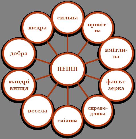 http://s015.radikal.ru/i331/1110/8e/424e6ff882ce.png
