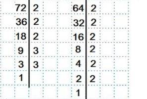 http://www.mathematics-repetition.com/wp-content/uploads/2012/05/nod2.jpg
