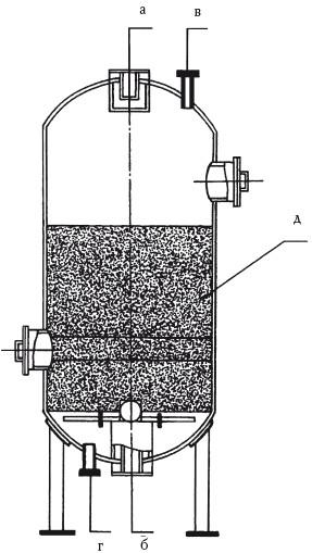 Фильтр для воды своими руками активированный уголь