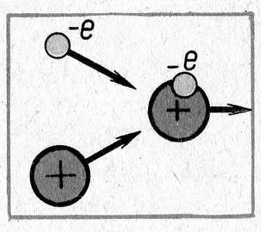 http://900igr.net/datai/fizika/Elektricheskij-tok-v-poluprovodnikakh/0016-030-Elektricheskij-tok-v-gazakh-Protsess-protekanija-elektricheskogo-toka.jpg
