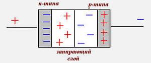 http://im8-tub-ru.yandex.net/i?id=138523710-26-72&n=21