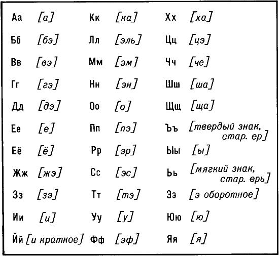 19-я буква греческого алфавита 3 буквы ответ - фото 9