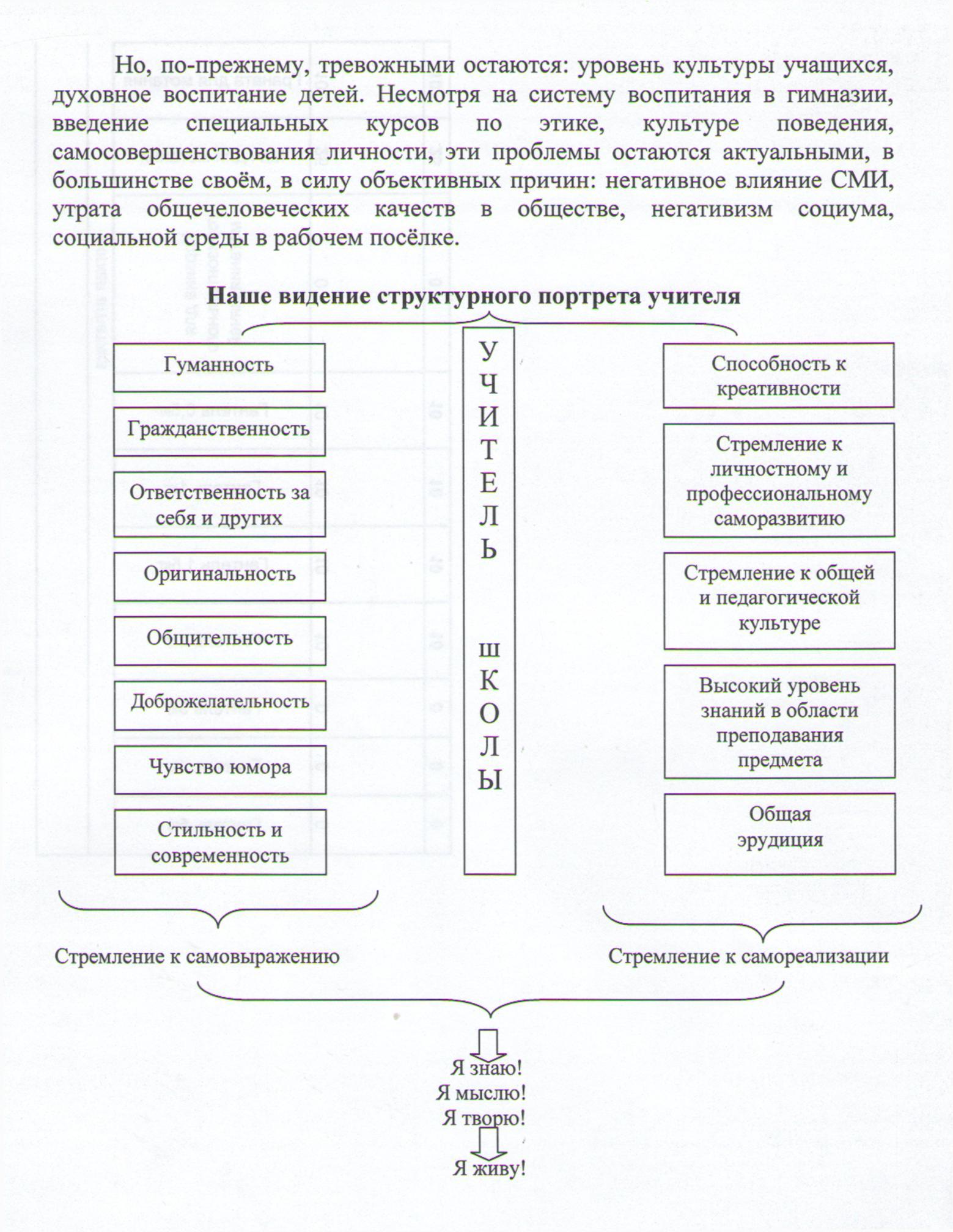 C:\Users\Галина Васильевна\Desktop\учитель.tif