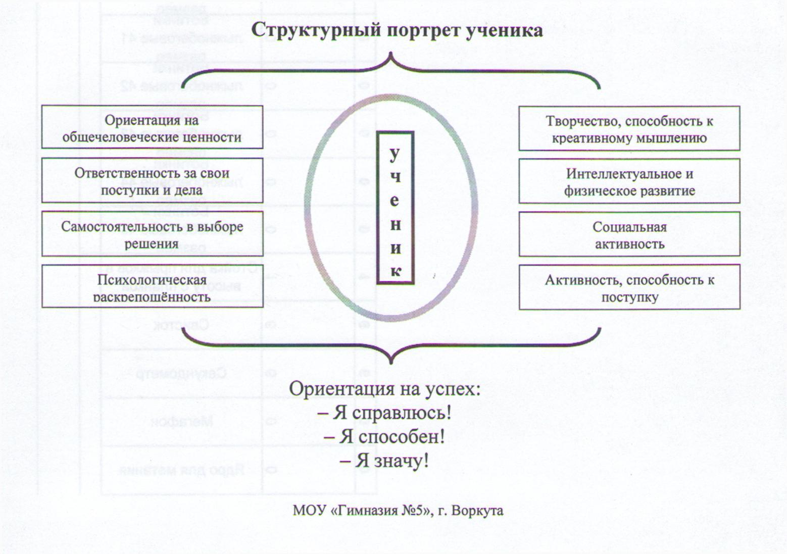 C:\Users\Галина Васильевна\Desktop\ученик.tif