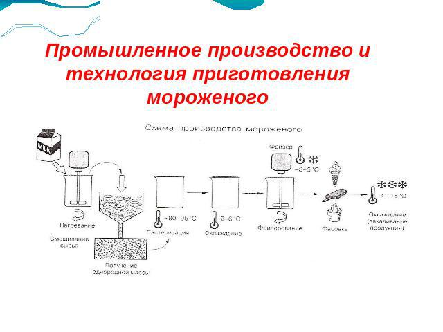 http://ppt4web.ru/images/797/27800/640/img5.jpg