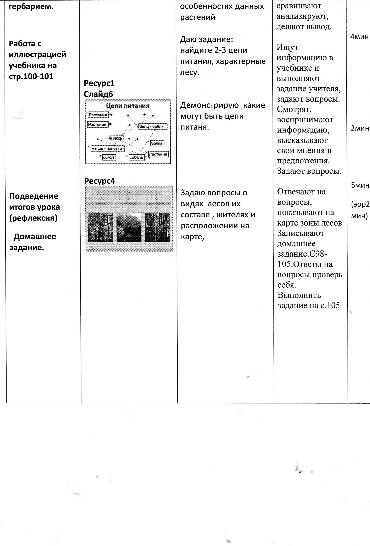 D:\Users\Администратор\Desktop\Леса России\4.jpg