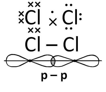 рисунок схема