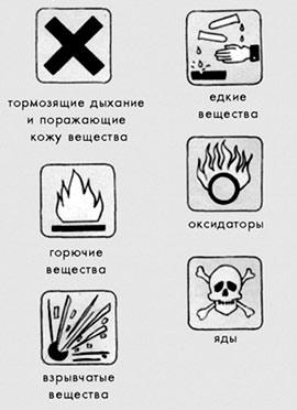 Рис. 26. Правила работы в химической лаборатории регулируются специальными знаками