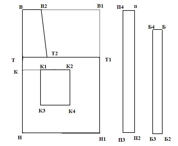 Как сделать выкройку фартука на миллиметровой бумаге