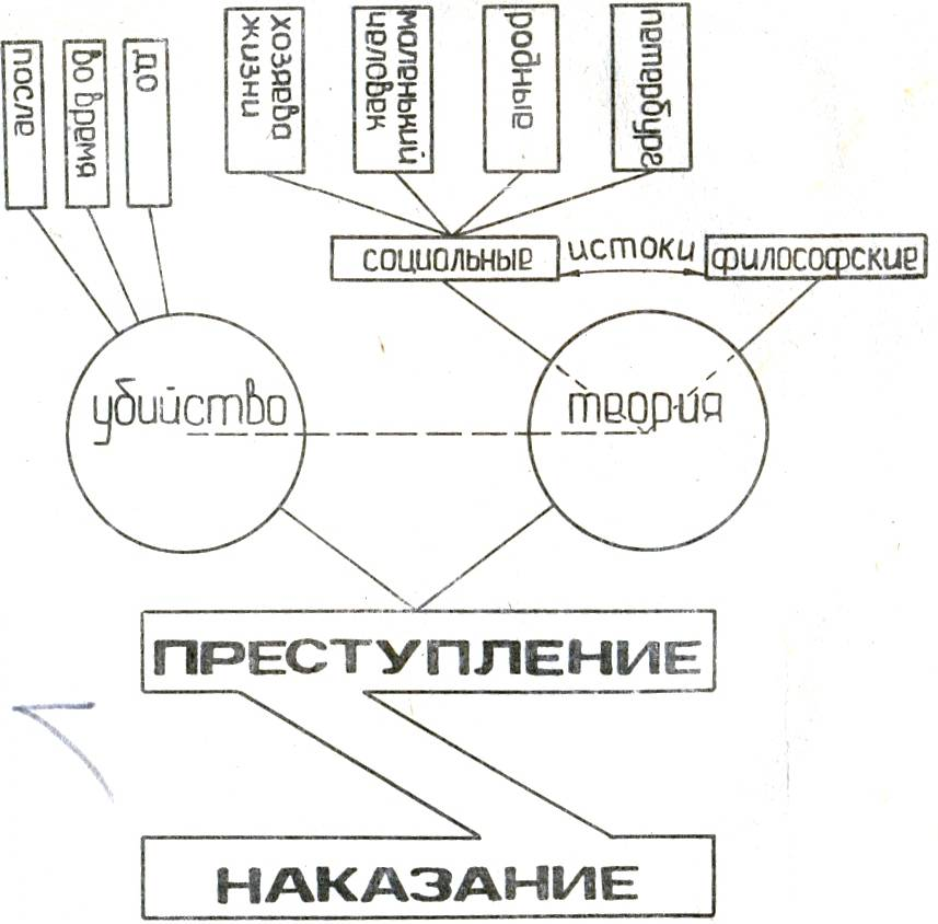 C:\Users\Дима\AppData\Local\Microsoft\Windows\Temporary Internet Files\Content.Word\сканирование0041.jpg