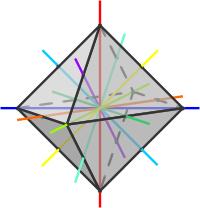 C:\Users\User\Desktop\семинар по многогранникам\octaosi.gif