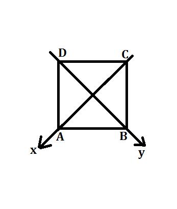 C:\Users\апр\Desktop\Текучка\Метод координат\Метод координат ЖИ ЕСТЬ\proektishe\pravilnaya 4 ugolnaya piramida.png