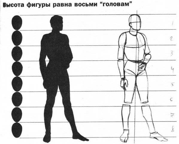 http://www.urokirisovaniya.ru/pikb_010_5.jpg