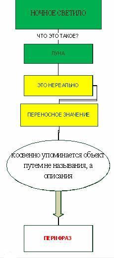 http://festival.1september.ru/articles/592803/img6.jpg