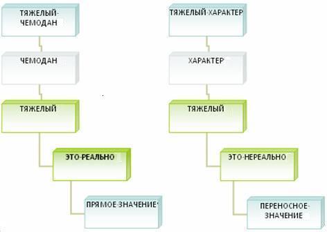 http://festival.1september.ru/articles/592803/img1.jpg