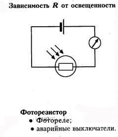 http://class-fizika.narod.ru/10_11_class/10_toksreda/04.jpg