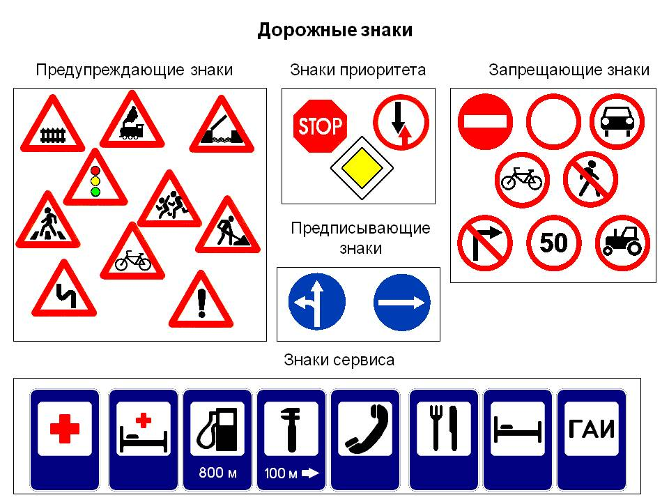 http://900igr.net/datas/fizika/ZHeleznaja-doroga/0010-010-Dorozhnye-znaki.jpg