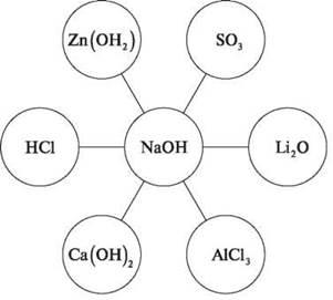 http://subject.com.ua/lesson/chemistry/8klas/8klas.files/image123.jpg