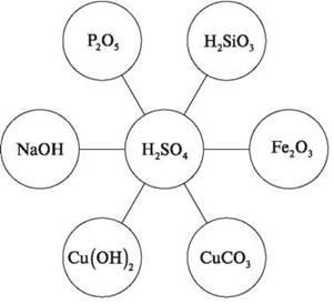http://subject.com.ua/lesson/chemistry/8klas/8klas.files/image122.jpg