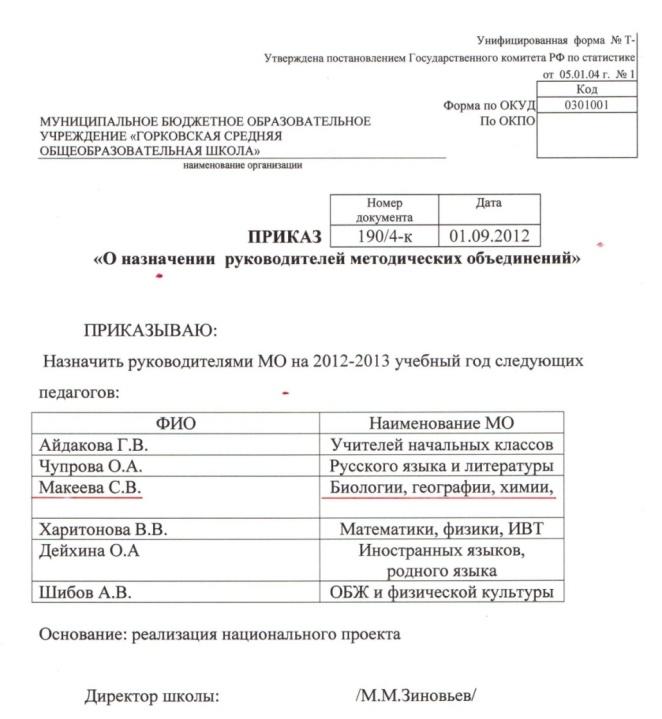 C:\Users\1488\Desktop\Макеева Аттестация\Приказ о назначении руководителем МО.jpeg