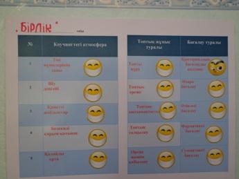 Описание: C:\Users\12\Desktop\ПРАКТИКА\9.11. 2012 1-коучинг\ФОТО\DSC00329.JPG