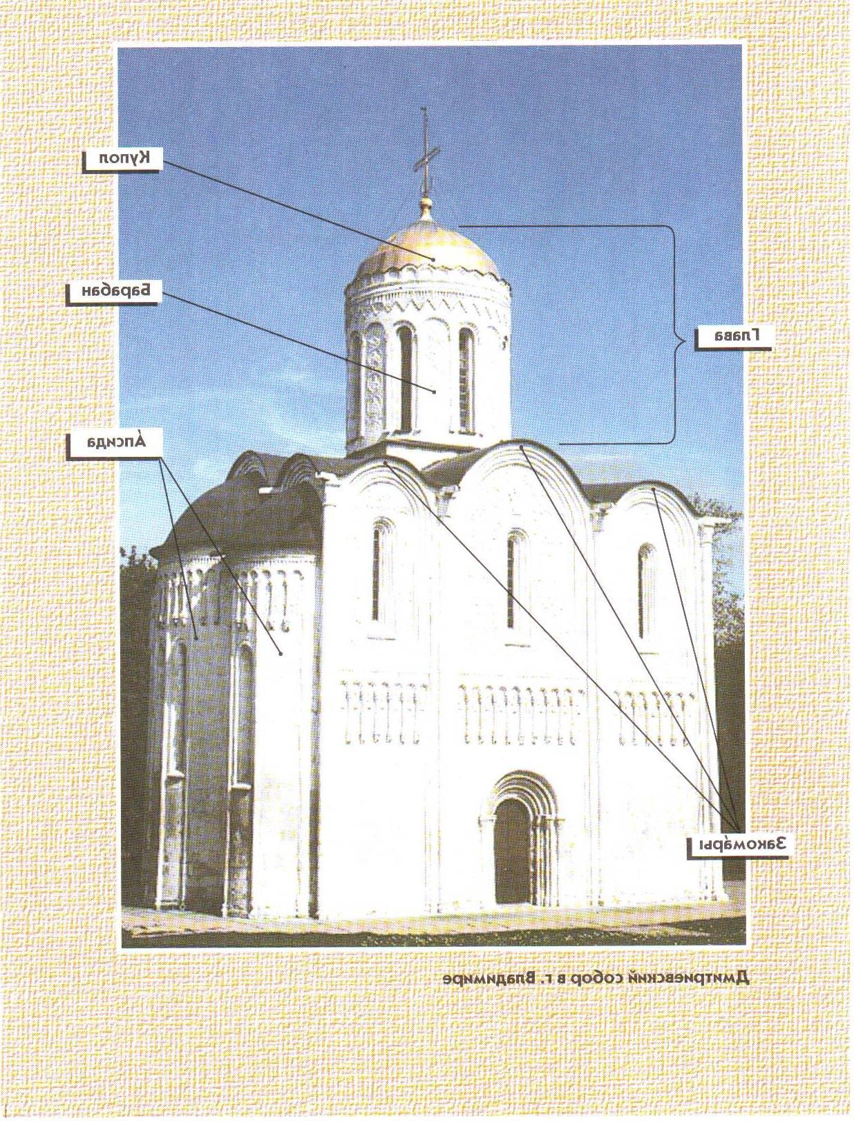Конспект урока по изо в 4 классе по теме древние соборы