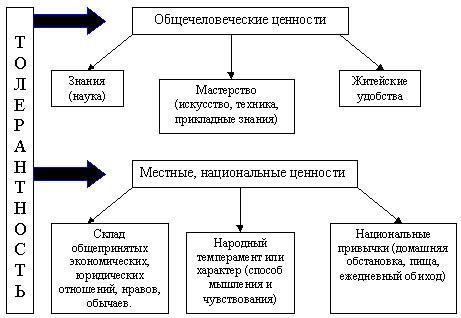 http://festival.1september.ru/articles/562342/img1.jpg